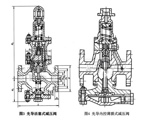 大田减压阀的工作原理 - 上海大田阀门管道工程有限图片